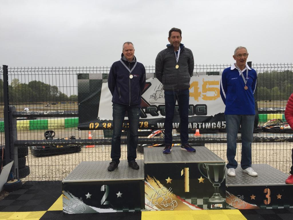 Sortie Karting – Septembre 2019